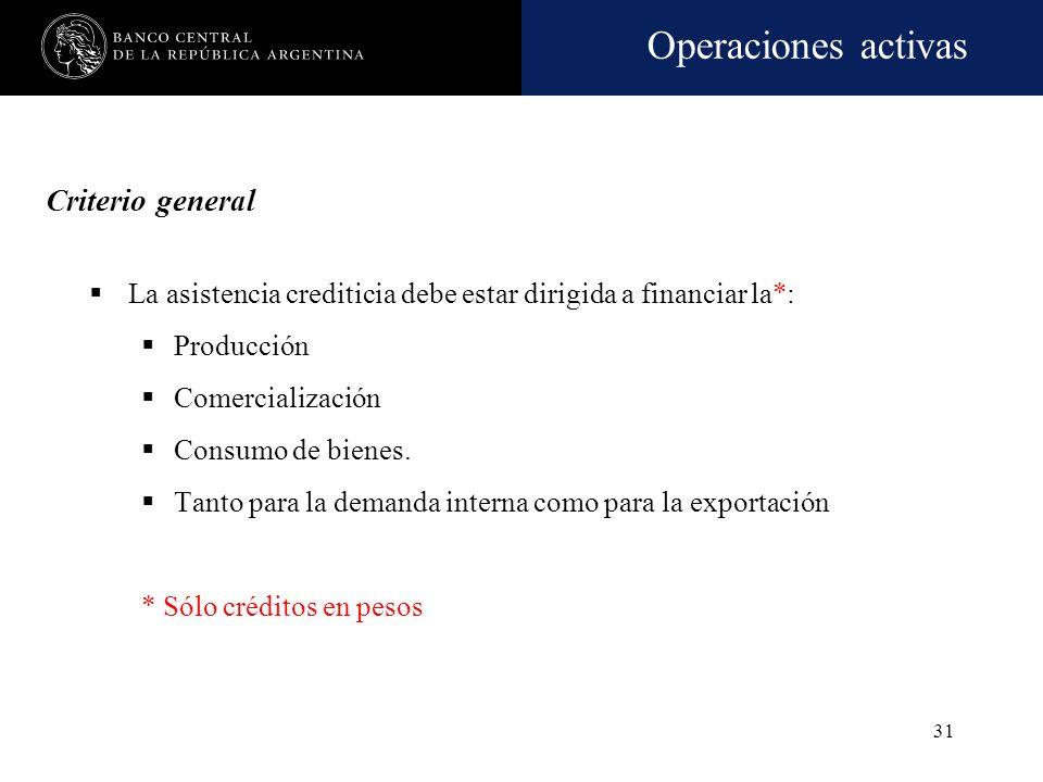 Operaciones activas 30 Política de crédito