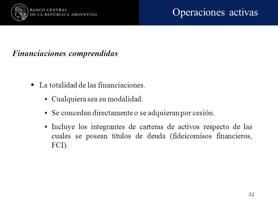 Operaciones activas 31 Criterio general La asistencia crediticia debe estar dirigida a financiar la*: Producción Comercialización Consumo de bienes. T