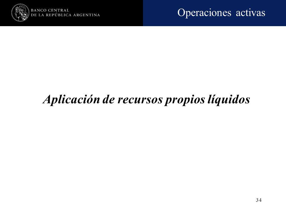 Operaciones activas 33 Las entidades definirán libremente las condiciones y la instrumentación de sus operaciones, con ajuste a las normas sobre: Gest