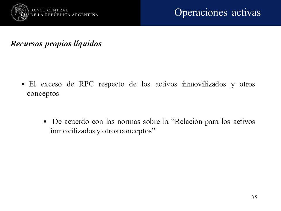 Operaciones activas 34 Aplicación de recursos propios líquidos