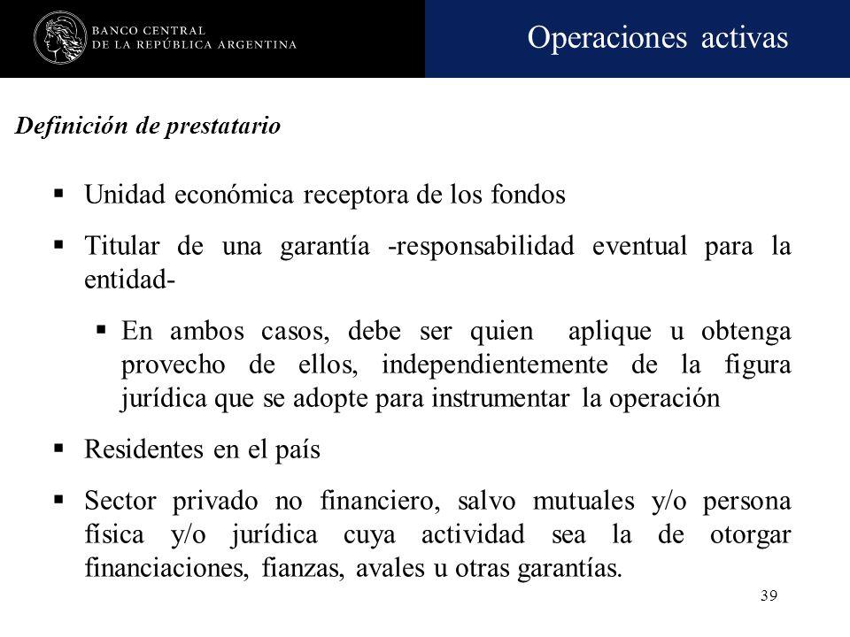Operaciones activas 38 Requisitos para el otorgamiento de financiaciones