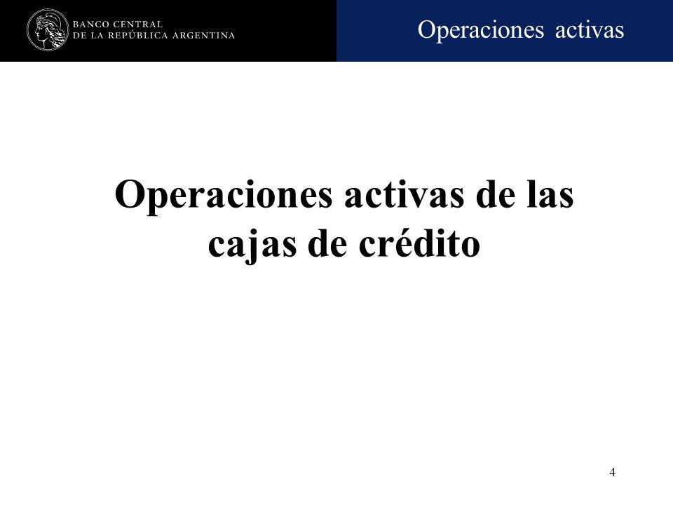 Operaciones activas 134 CLASIFICACIÓN Criterio: Pauta objetiva = grado de cumplimiento en término de sus obligaciones, situación jurídica y las informaciones que surjan de la Central de deudores.