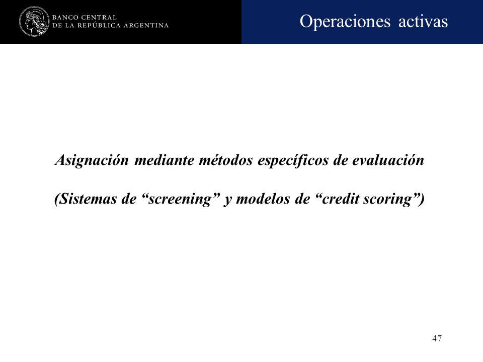 Operaciones activas 46 Personas físicas no vinculadas y sin financiación originada con el legajo completo Hasta $ 6.000 por cliente. Límite global de
