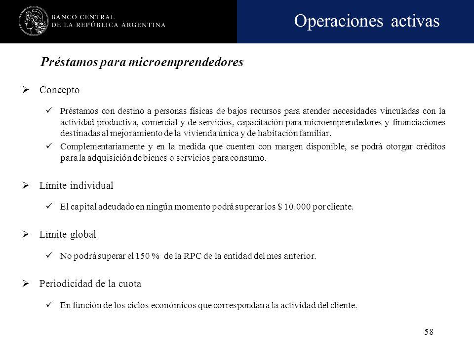Operaciones activas 57 Clasificación del cliente e información a la Central de Deudores del Sistema Financiero sobre la base de las pautas objetivas (