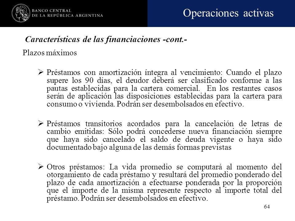 Operaciones activas 63 Características generales de las financiaciones Plazos máximos Préstamos con amortización íntegra al vencimiento: un año Présta