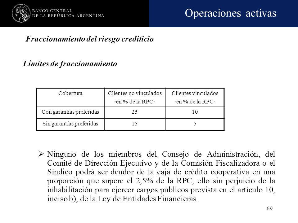 Operaciones activas 68 Fraccionamiento del riesgo crediticio Operaciones comprendidas a prestatarios por todo concepto En los casos de cesiones de cré