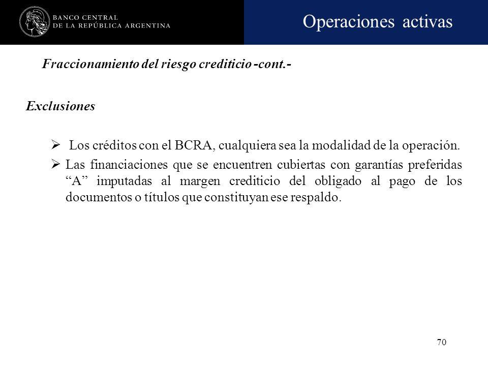 Operaciones activas 69 Fraccionamiento del riesgo crediticio Límites de fraccionamiento Ninguno de los miembros del Consejo de Administración, del Com