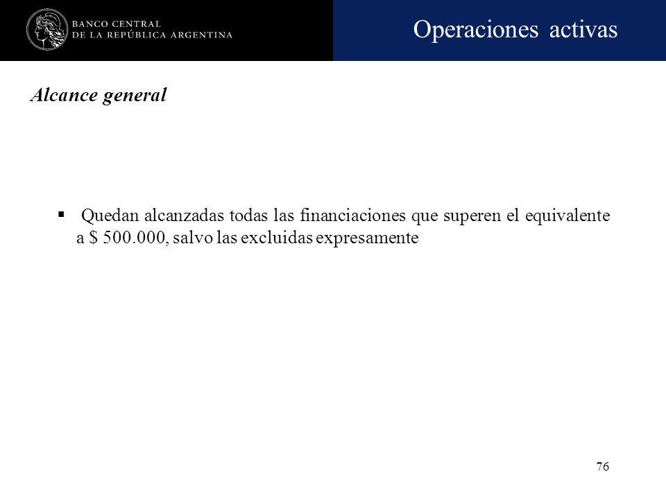 Operaciones activas 75 Es un límite establecido por las normas para el otorgamiento de financiaciones Dicho límite relaciona el monto del crédito con