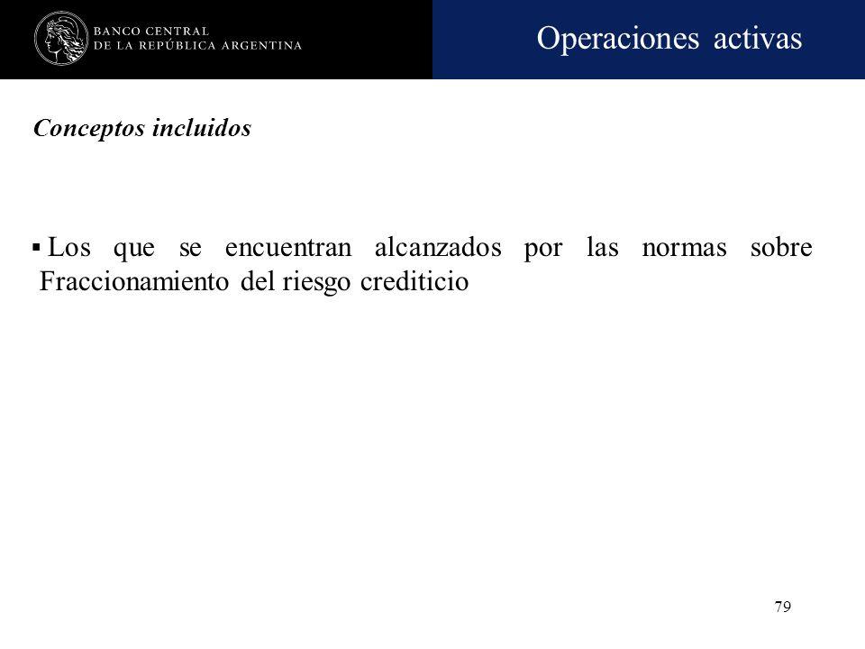 Operaciones activas 78 No corresponderá observar estas normas respecto de los obligados con motivo de garantías preferidas A recibidas en tanto ellos