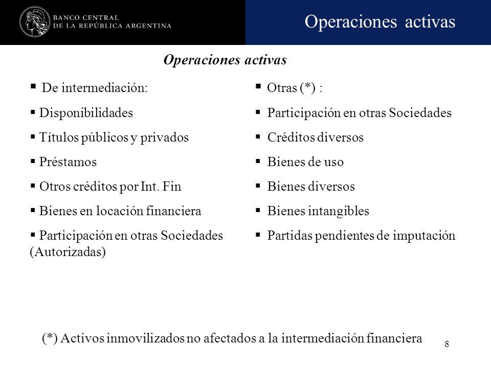Operaciones activas 8 De intermediación: Disponibilidades Títulos públicos y privados Préstamos Otros créditos por Int.