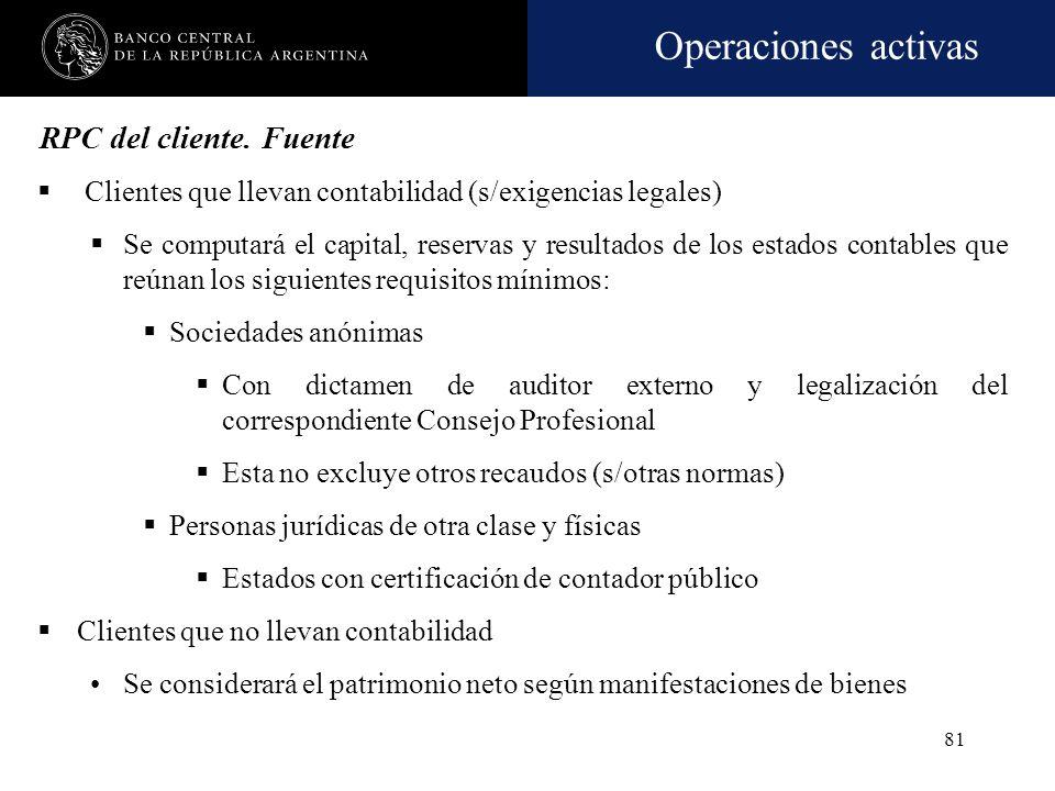 Operaciones activas 80 Límites LIMITES CAPITAL RPC DEL CLIENTE DEL CLIENTE *Básico Vinculado ---- 100% ** No vinculado ----100% ** *Complementario ---