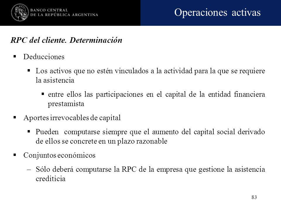 Operaciones activas 82 RPC del cliente. Fechas de los estados contables Los estados corresponderán al cierre del último ejercicio contable Pueden cons