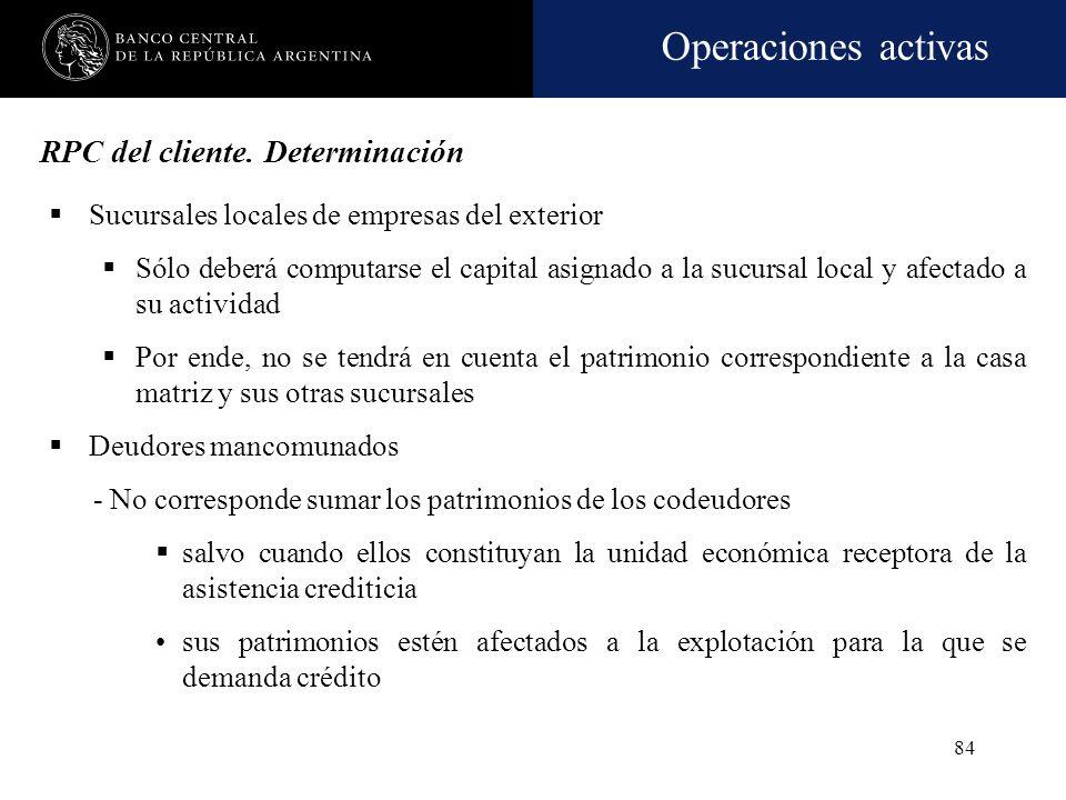 Operaciones activas 83 RPC del cliente. Determinación Deducciones Los activos que no estén vinculados a la actividad para la que se requiere la asiste