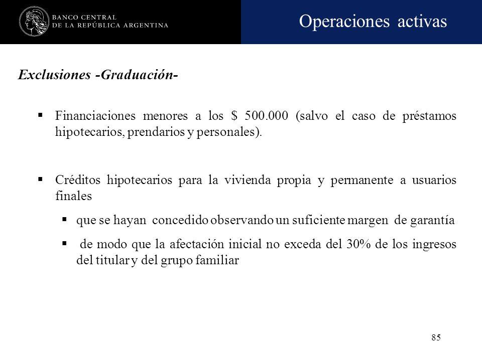 Operaciones activas 84 RPC del cliente. Determinación Sucursales locales de empresas del exterior Sólo deberá computarse el capital asignado a la sucu
