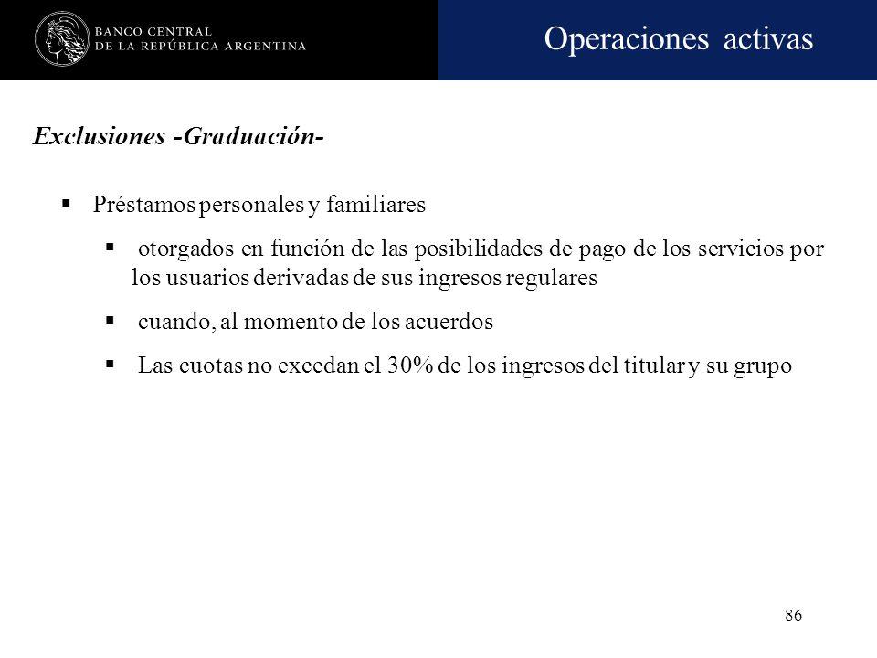 Operaciones activas 85 Financiaciones menores a los $ 500.000 (salvo el caso de préstamos hipotecarios, prendarios y personales). Créditos hipotecario