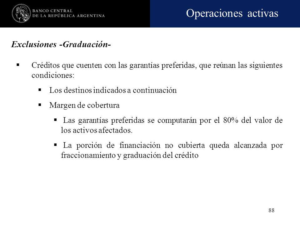 Operaciones activas 87 Créditos de carácter estacional siempre que, sumados a la asistencia concedida por otros conceptos no superen en promedio anual