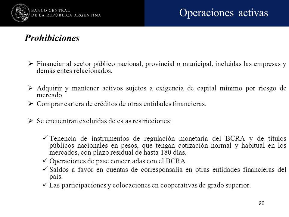 Operaciones activas 89 Prohibiciones Otorgar asistencia crediticia en la que certificados de depósito a plazo emitidos por ellas sean recibidos en gar