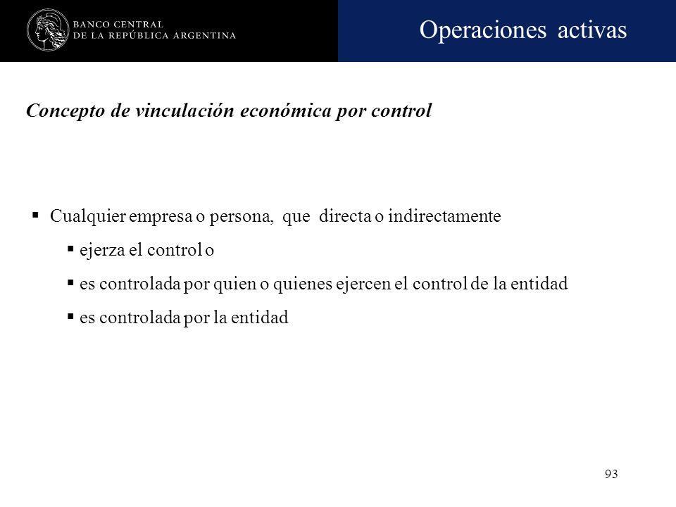 Operaciones activas 92 Concepto de vinculación y de grupo económico