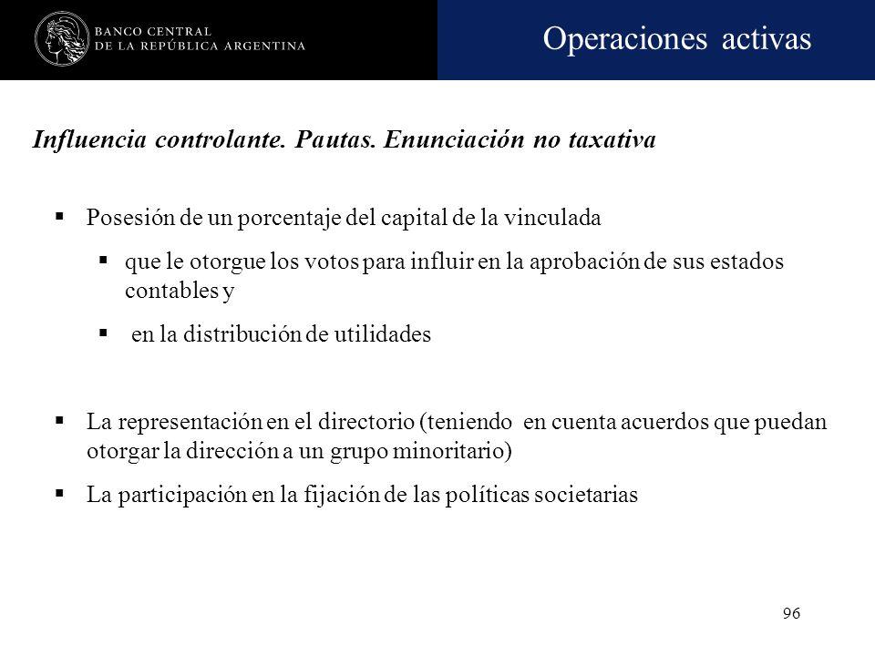 Operaciones activas 95 Control. Definición Cuando directa o indirectamente posea o controle el 25% o más del total de votos en la otra empresa Cuando