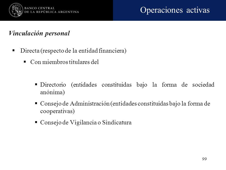 Operaciones activas 98 Aplicación del concepto de influencia controlante El concepto de influencia controlante define vinculación económica por contro