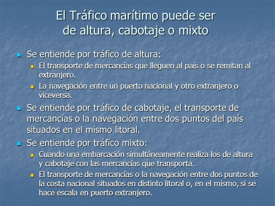 El Tráfico marítimo puede ser de altura, cabotaje o mixto Se entiende por tráfico de altura: Se entiende por tráfico de altura: El transporte de merca