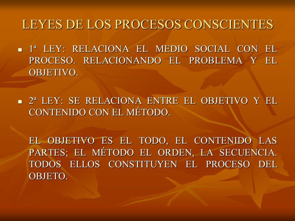 LEYES DE LOS PROCESOS CONSCIENTES 1ª LEY: RELACIONA EL MEDIO SOCIAL CON EL PROCESO. RELACIONANDO EL PROBLEMA Y EL OBJETIVO. 1ª LEY: RELACIONA EL MEDIO