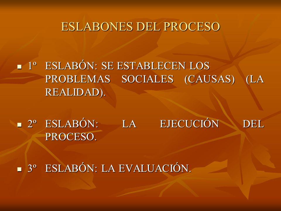 ESLABONES DEL PROCESO 1º ESLABÓN: SE ESTABLECEN LOS PROBLEMAS SOCIALES (CAUSAS) (LA REALIDAD). 1º ESLABÓN: SE ESTABLECEN LOS PROBLEMAS SOCIALES (CAUSA