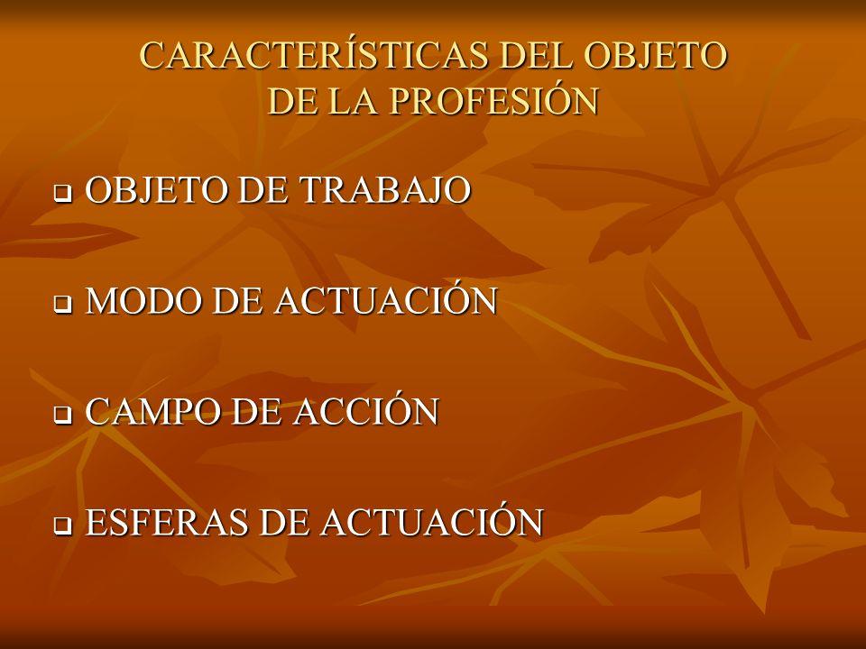 CARACTERÍSTICAS DEL OBJETO DE LA PROFESIÓN OBJETO DE TRABAJO OBJETO DE TRABAJO MODO DE ACTUACIÓN MODO DE ACTUACIÓN CAMPO DE ACCIÓN CAMPO DE ACCIÓN ESFERAS DE ACTUACIÓN ESFERAS DE ACTUACIÓN