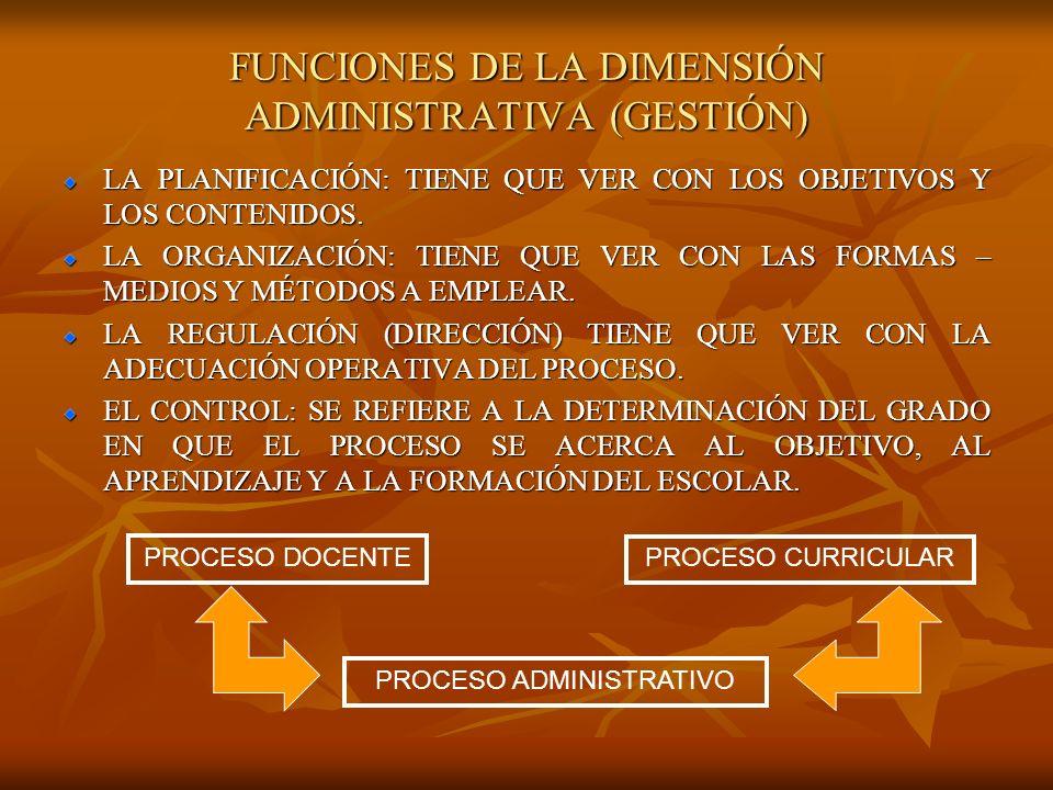FUNCIONES DE LA DIMENSIÓN ADMINISTRATIVA (GESTIÓN) LA PLANIFICACIÓN: TIENE QUE VER CON LOS OBJETIVOS Y LOS CONTENIDOS.