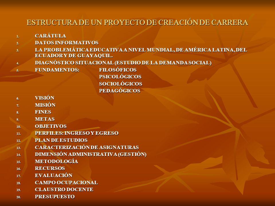 ESTRUCTURA DE UN PROYECTO DE CREACIÓN DE CARRERA 1. CARÁTULA 2. DATOS INFORMATIVOS 3. LA PROBLEMÁTICA EDUCATIVA A NIVEL MUNDIAL, DE AMÉRICA LATINA, DE