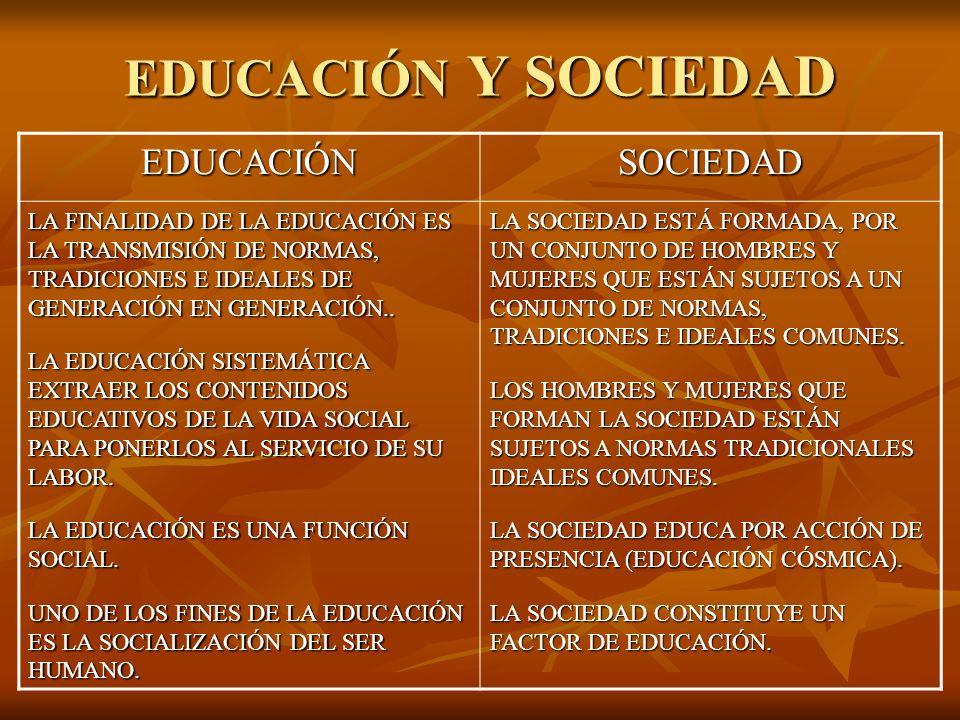 EDUCACIÓN Y SOCIEDAD EDUCACIÓNSOCIEDAD LA FINALIDAD DE LA EDUCACIÓN ES LA TRANSMISIÓN DE NORMAS, TRADICIONES E IDEALES DE GENERACIÓN EN GENERACIÓN.. L