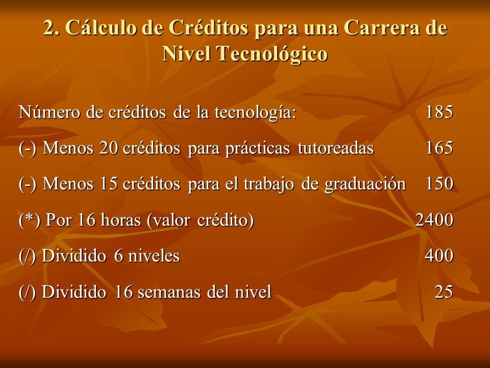 2. Cálculo de Créditos para una Carrera de Nivel Tecnológico Número de créditos de la tecnología: 185 (-) Menos 20 créditos para prácticas tutoreadas
