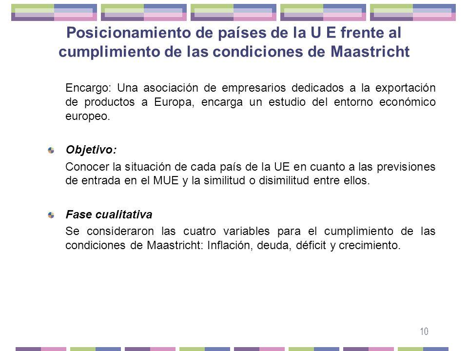 10 Posicionamiento de países de la U E frente al cumplimiento de las condiciones de Maastricht Encargo: Una asociación de empresarios dedicados a la e