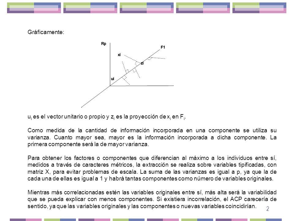 2 Gráficamente: u i es el vector unitario o propio y z i es la proyección de x i en F i. Como medida de la cantidad de información incorporada en una