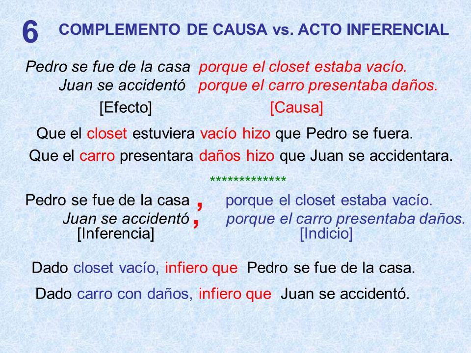6 COMPLEMENTO DE CAUSA vs. ACTO INFERENCIAL Pedro se fue de la casa porque el closet estaba vacío. [Efecto][Causa] Juan se accidentó porque el carro p