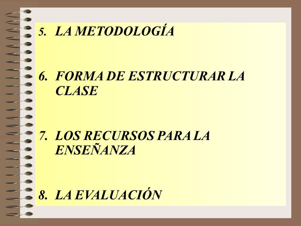 5. LA METODOLOGÍA 6.FORMA DE ESTRUCTURAR LA CLASE 7.LOS RECURSOS PARA LA ENSEÑANZA 8.LA EVALUACIÓN