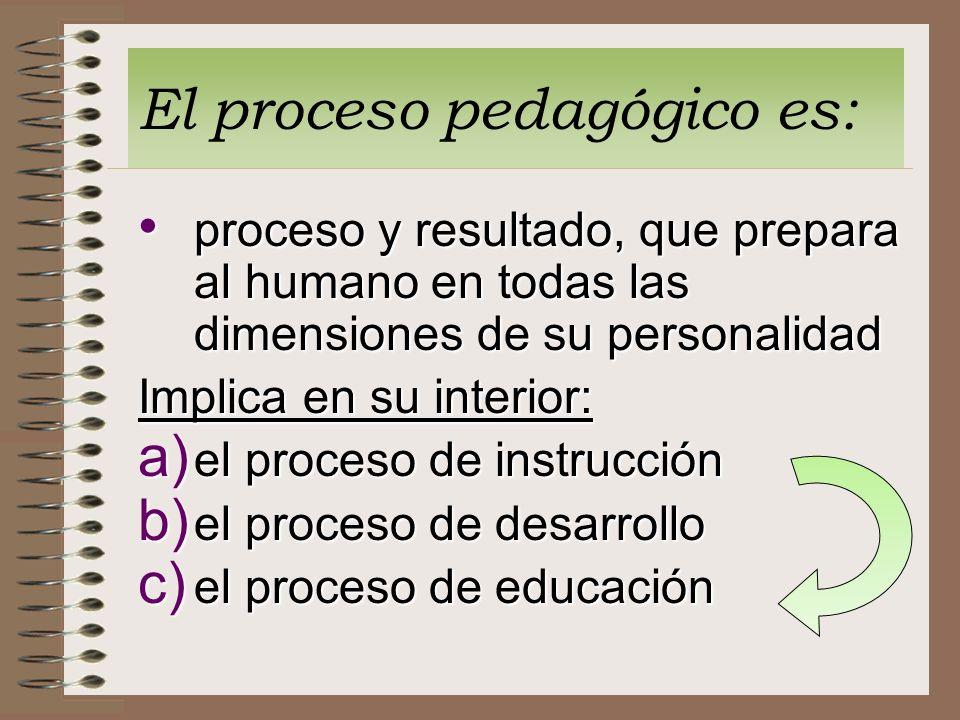 El proceso pedagógico es: proceso y resultado, que prepara al humano en todas las dimensiones de su personalidad proceso y resultado, que prepara al humano en todas las dimensiones de su personalidad Implica en su interior: a) el proceso de instrucción b) el proceso de desarrollo c) el proceso de educación
