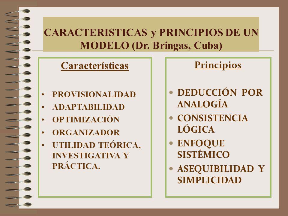 Los componentes de la Didáctica Componentes científicos estructurales: -Objeto de estudio -Campo de acción -Contexto histórico -Teorías, leyes y principios -Método