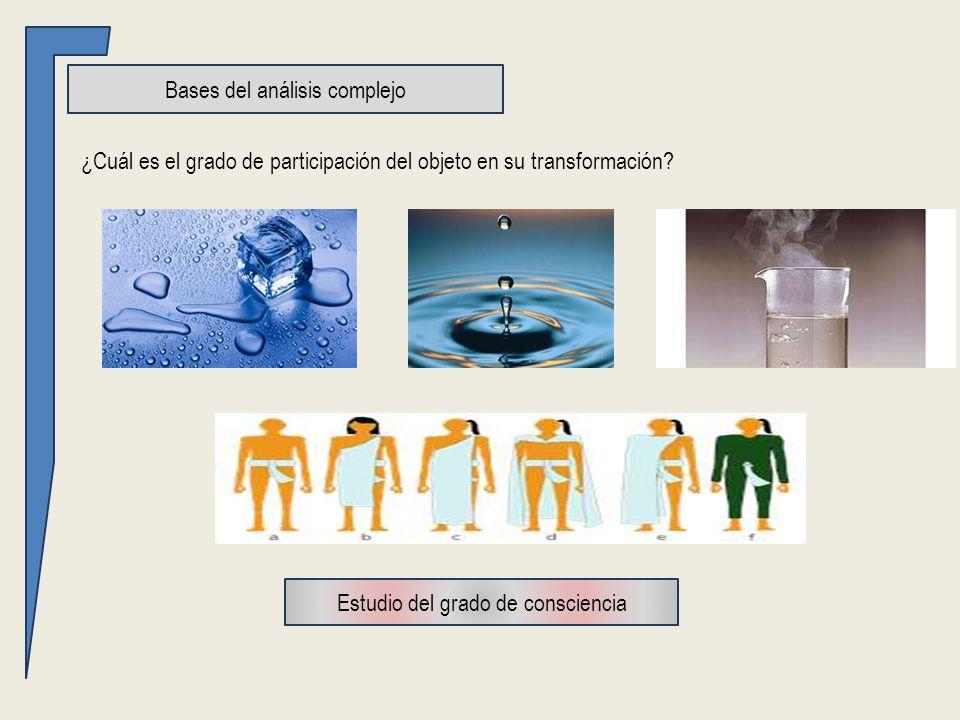 Bases del análisis complejo ¿Cuál es el grado de participación del objeto en su transformación? Estudio del grado de consciencia