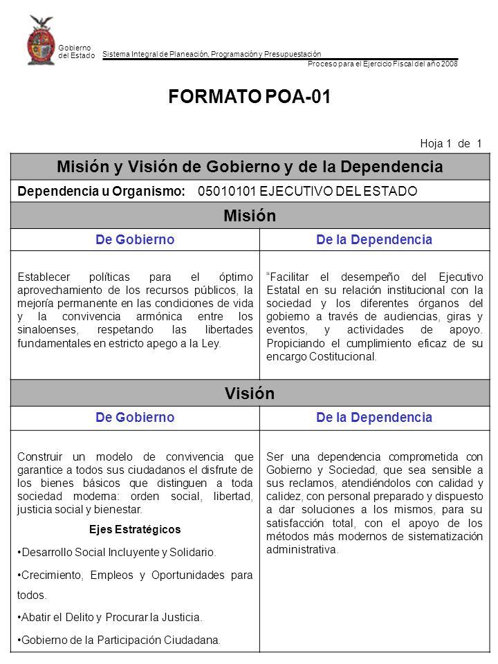 Sistema Integral de Planeación, Programación y Presupuestación Proceso para el Ejercicio Fiscal del año 2008 Gobierno del Estado FORMATO POA-01 Hoja 1
