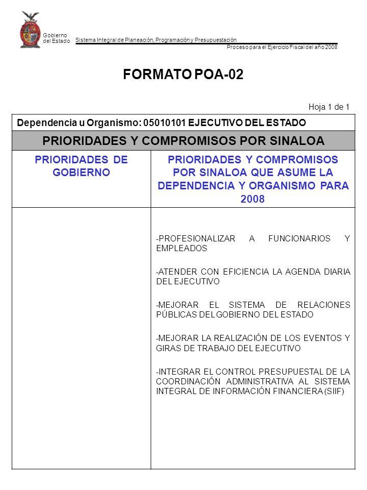 Sistema Integral de Planeación, Programación y Presupuestación Proceso para el Ejercicio Fiscal del año 2008 Gobierno del Estado FORMATO POA-03 Hoja 1 de 1 Dependencia u Organismo:05010101 EJECUTIVO DEL ESTADO ESCENARIOS DE: NUESTROS RETOS OPERATIVOS (PROBLEMAS FUNDAMENTALES) ACTUALES DE LA DEPENDENCIA - SE CARECE DE UN PROGRAMA DE CAPACITACIÓN Y ACTUALIZACIÓN PERMANENTE PARA FUNCIONARIOS Y EMPLEADOS DE LA DEPENDENCIA - NO EXISTE UN SISTEMA DE EVALUACIÓN PERIÓDICA.