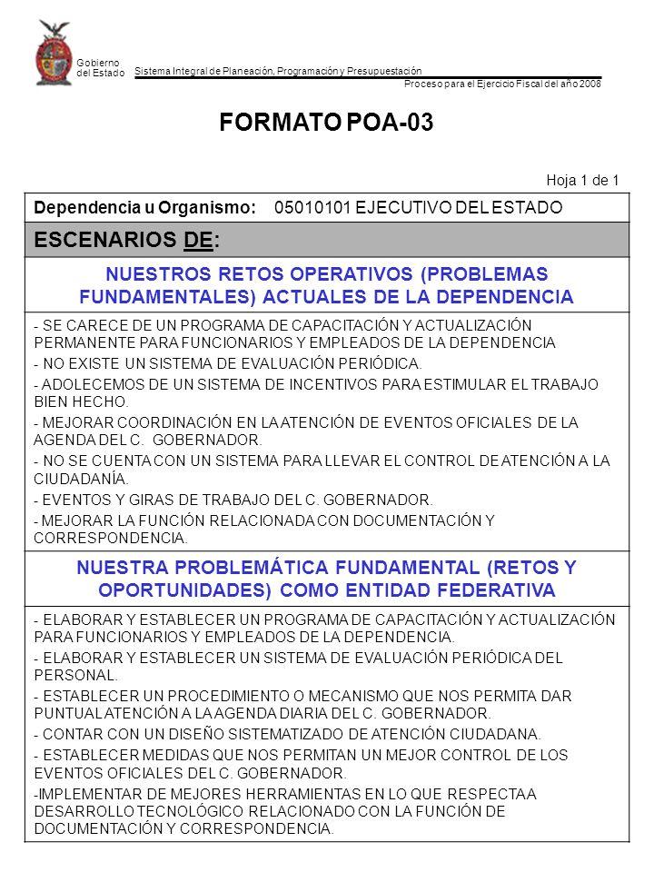 Sistema Integral de Planeación, Programación y Presupuestación Proceso para el Ejercicio Fiscal del año 2008 Gobierno del Estado FORMATO POA-04 Hoja 1 de 1 Dependencia u Organismo: 050010101 EJECUTIVO DEL ESTADO ACCIONES PROPUESTAS 2008 PARA AVANZAR EN NUESTRAS ASPIRACIONES COMO DEPENDENCIA PARA AVANZAR EN NUESTRAS ASPIRACIONES COMO ENTIDAD FEDERATIVA CAPACITAR AL PERSONAL DEL DESPACHO DEL EJECUTIVO.