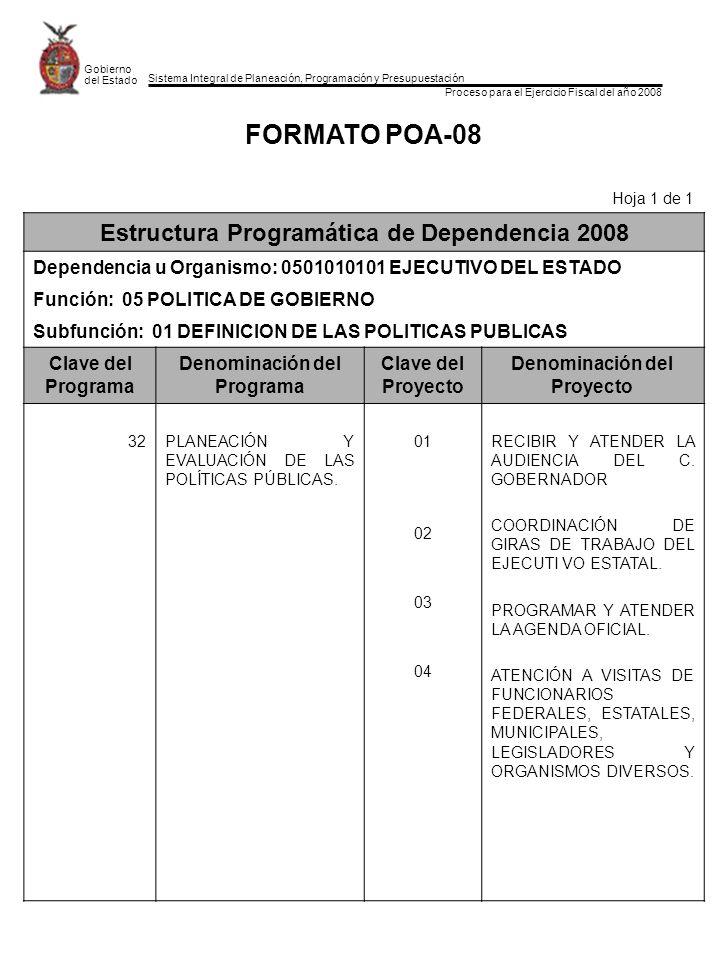 Sistema Integral de Planeación, Programación y Presupuestación Proceso para el Ejercicio Fiscal del año 2008 Gobierno del Estado FORMATO POA-08 Hoja 1 de 1 Estructura Programática de Dependencia 2008 Dependencia u Organismo: 0501010101 EJECUTIVO DEL ESTADO Función: 05 POLITICA DE GOBIERNO Subfunción: 01 DEFINICION DE LAS POLITICAS PUBLICAS Clave del Programa Denominación del Programa Clave del Proyecto Denominación del Proyecto 32PLANEACIÓN Y EVALUACIÓN DE LAS POLÍTICAS PÚBLICAS.