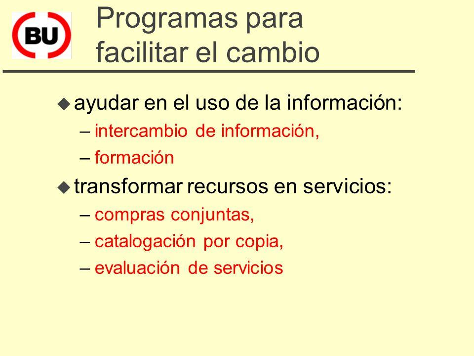 Programas en el entorno digital u localizar la información existente: –sumarios electrónicos de revistas, –bases de datos consorciadas u facilitar la