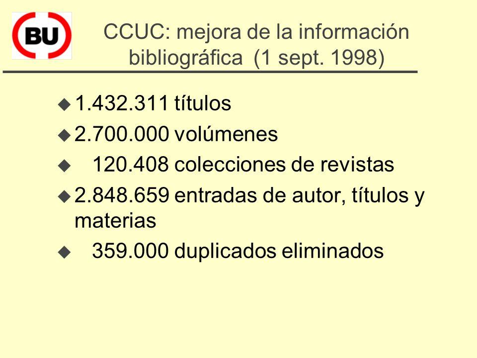 Situación anterior al CCUC u información bibliográfica limitada a la colección propia u 9 consultas diferentes para saber lo que había en Catalunya u