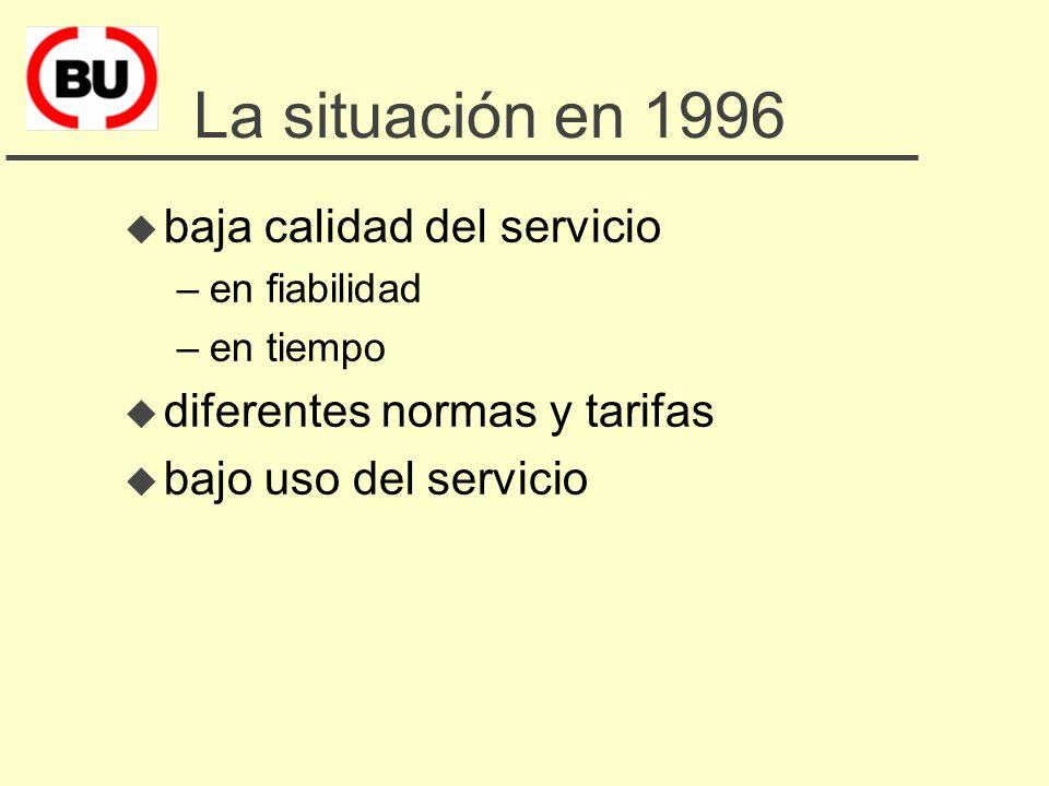 4. Incrementar la disponibilidad de la información: el PI u La situación en 1996 u Plan de trabajo para 1997 u Resultados de las actuaciones de 1997 u