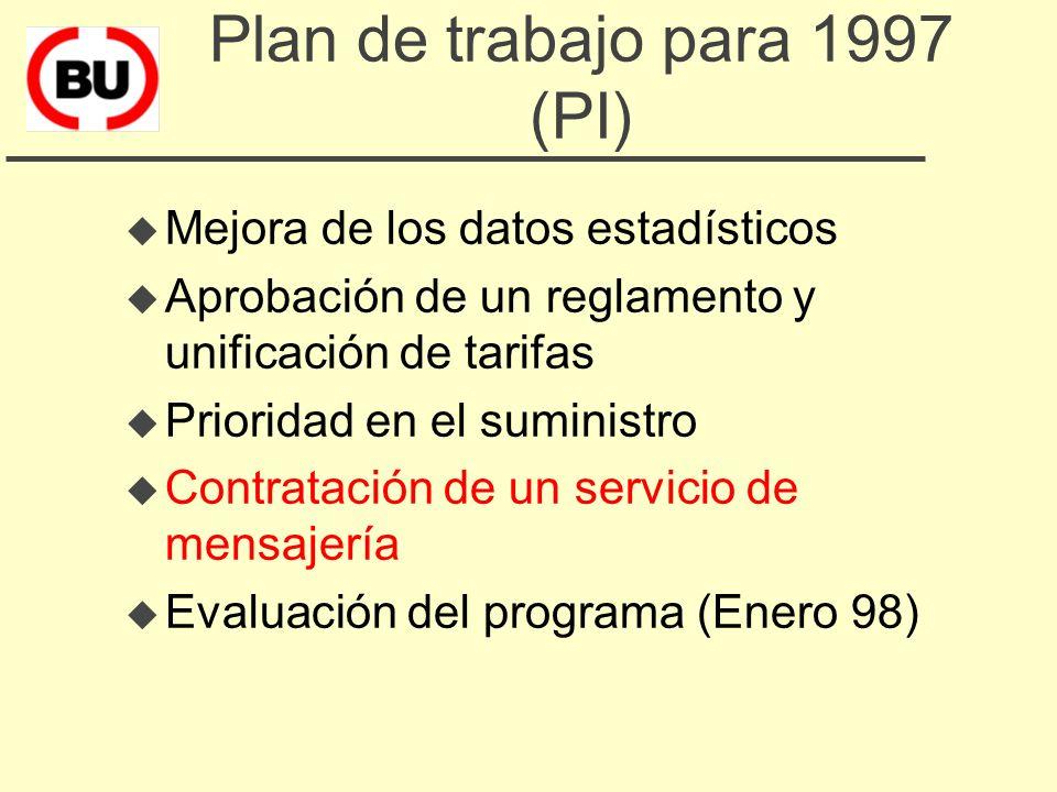 La situación en 1996 u baja calidad del servicio –en fiabilidad –en tiempo u diferentes normas y tarifas u bajo uso del servicio
