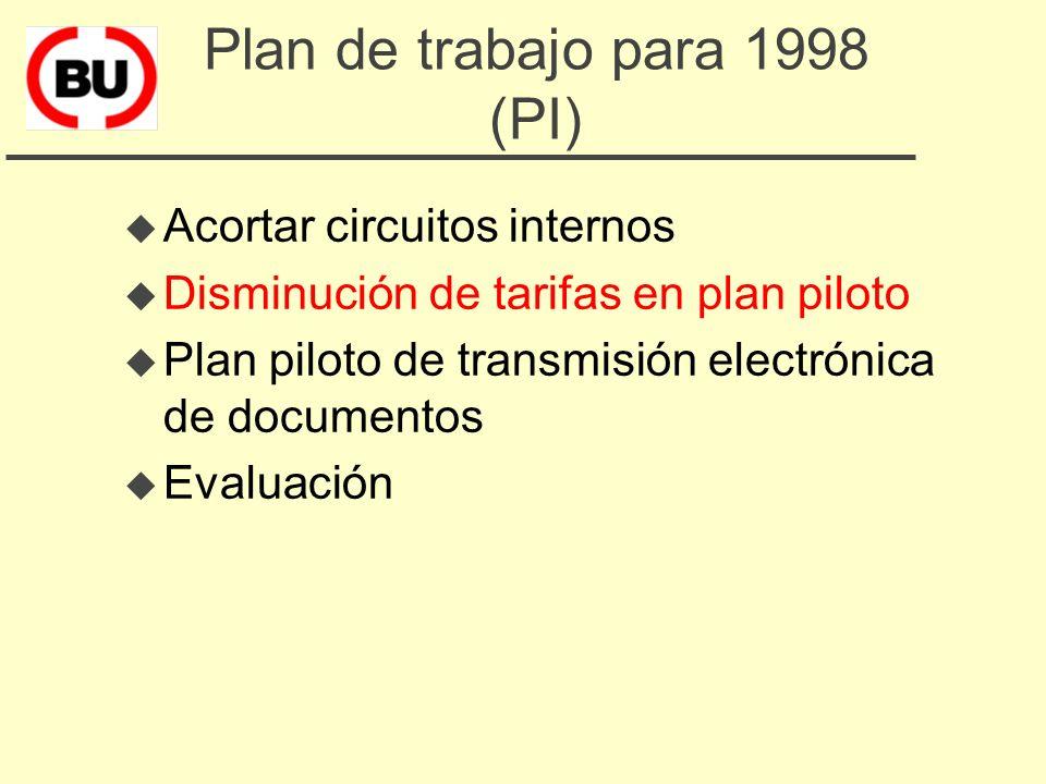 Resultados de 1997 (PI) u Entrega entre puntos de PI en 24 h u Incremento de movimientos: un 57,00 % (de 3.373 a 5.295) u Incremento de suministros po