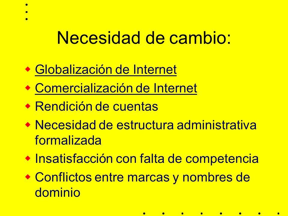 Necesidad de cambio: Globalización de Internet Comercialización de Internet Rendición de cuentas Necesidad de estructura administrativa formalizada Insatisfacción con falta de competencia Conflictos entre marcas y nombres de dominio