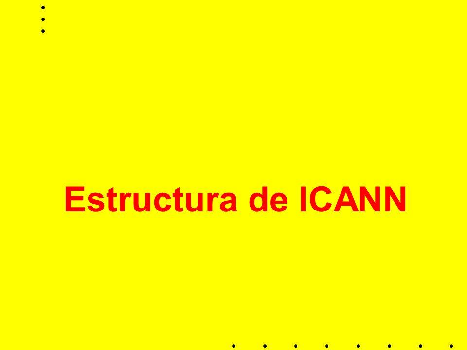 Estructura de ICANN